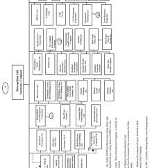 2 Way Fix Honeywell S Plan Wiring Diagram Logo
