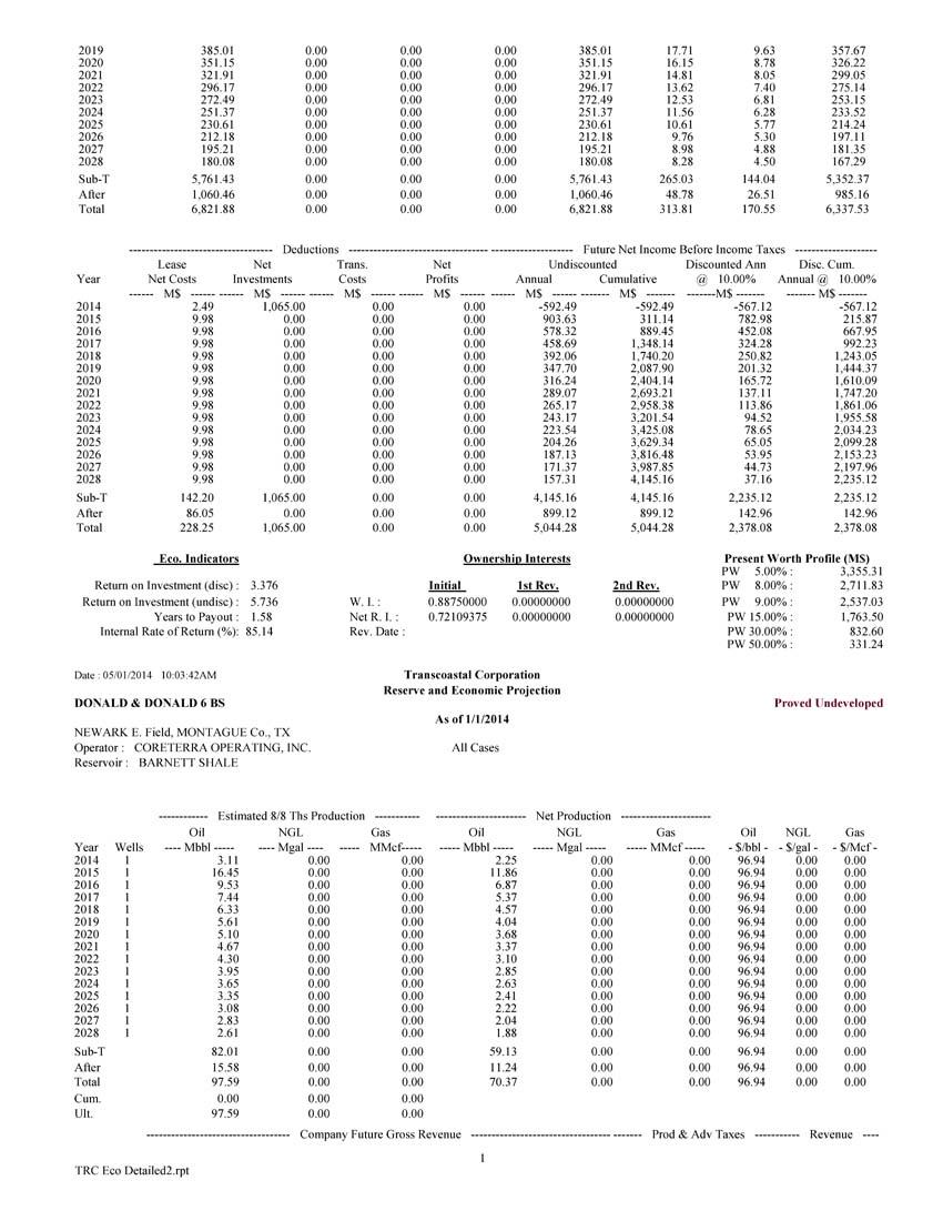 EDGAR Filing Documents for 0001437749-14-008570