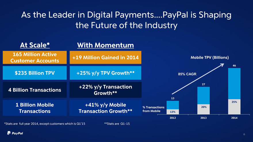 momentum digital payments ma continues fairfx grabs cardone 3