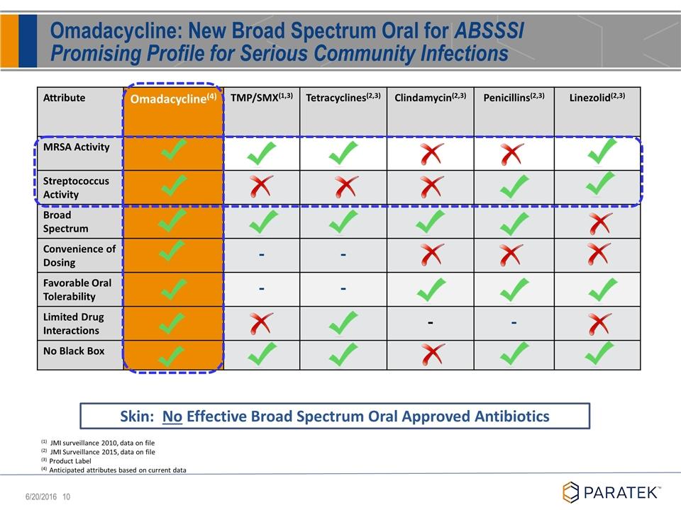 Broad spectrum antibiotics list zyvox : sensiblyspeaking.com