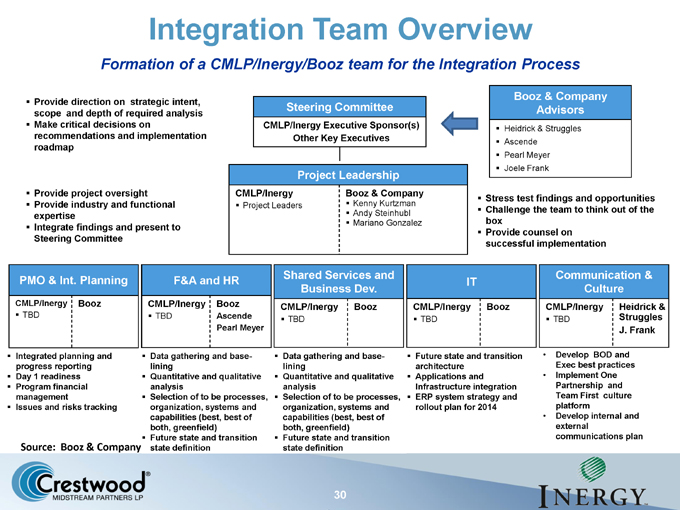 Merger Project Integration