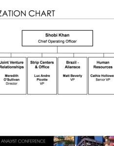 mmi  also asset management chuck lhotka executive vice president rh sec