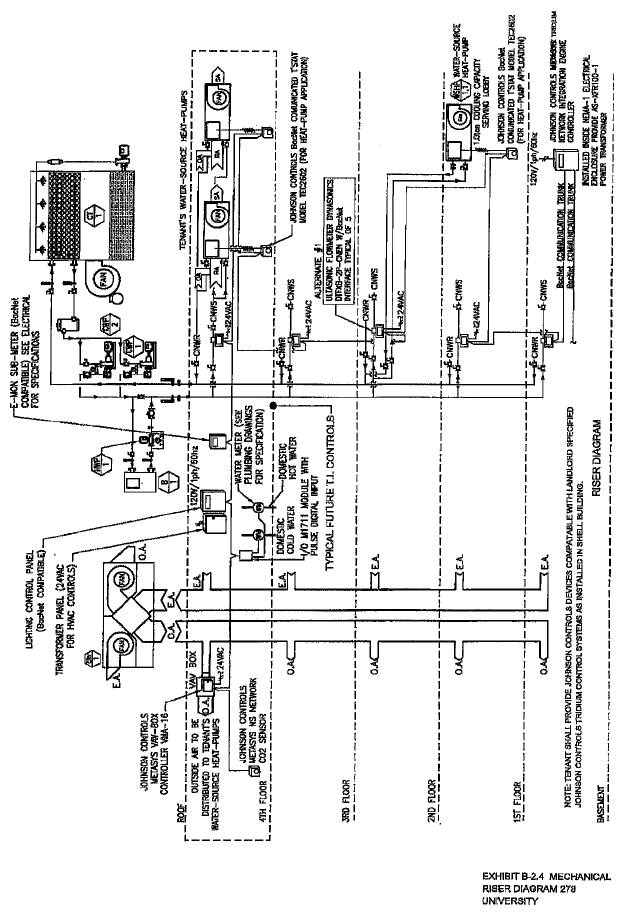 b 2 4 mechanical riser diagram for the mechanical and