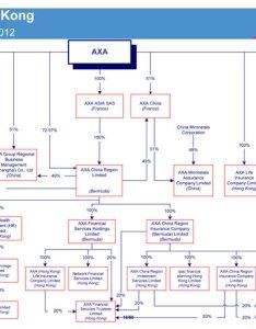 China  hong kong as of january st axa minmetals assurance company limited region bermuda corporation also group organization charts rh sec