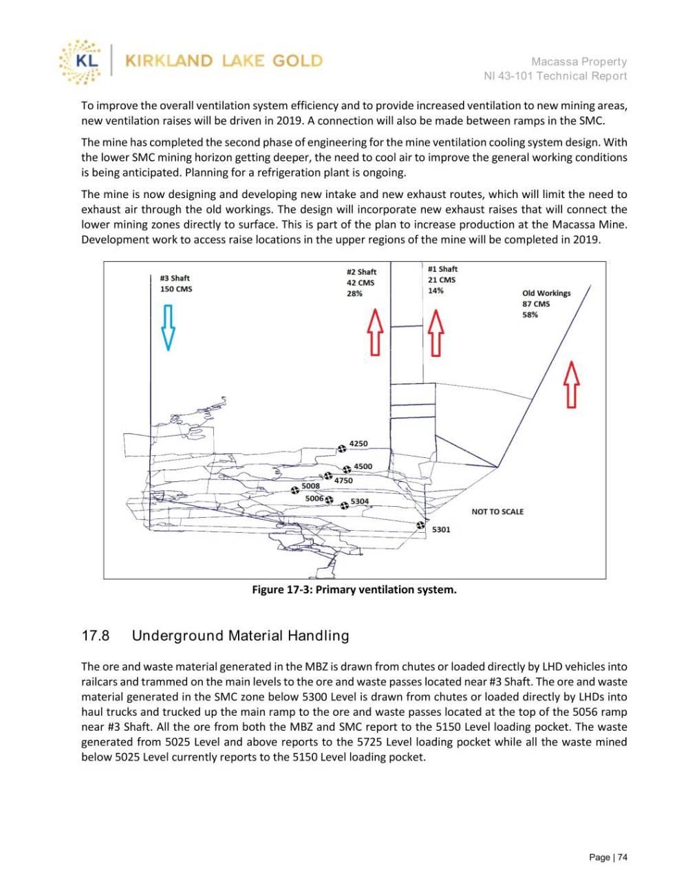 medium resolution of  a2019macani4310101apr re qualifier atlas copco wiring diagram on