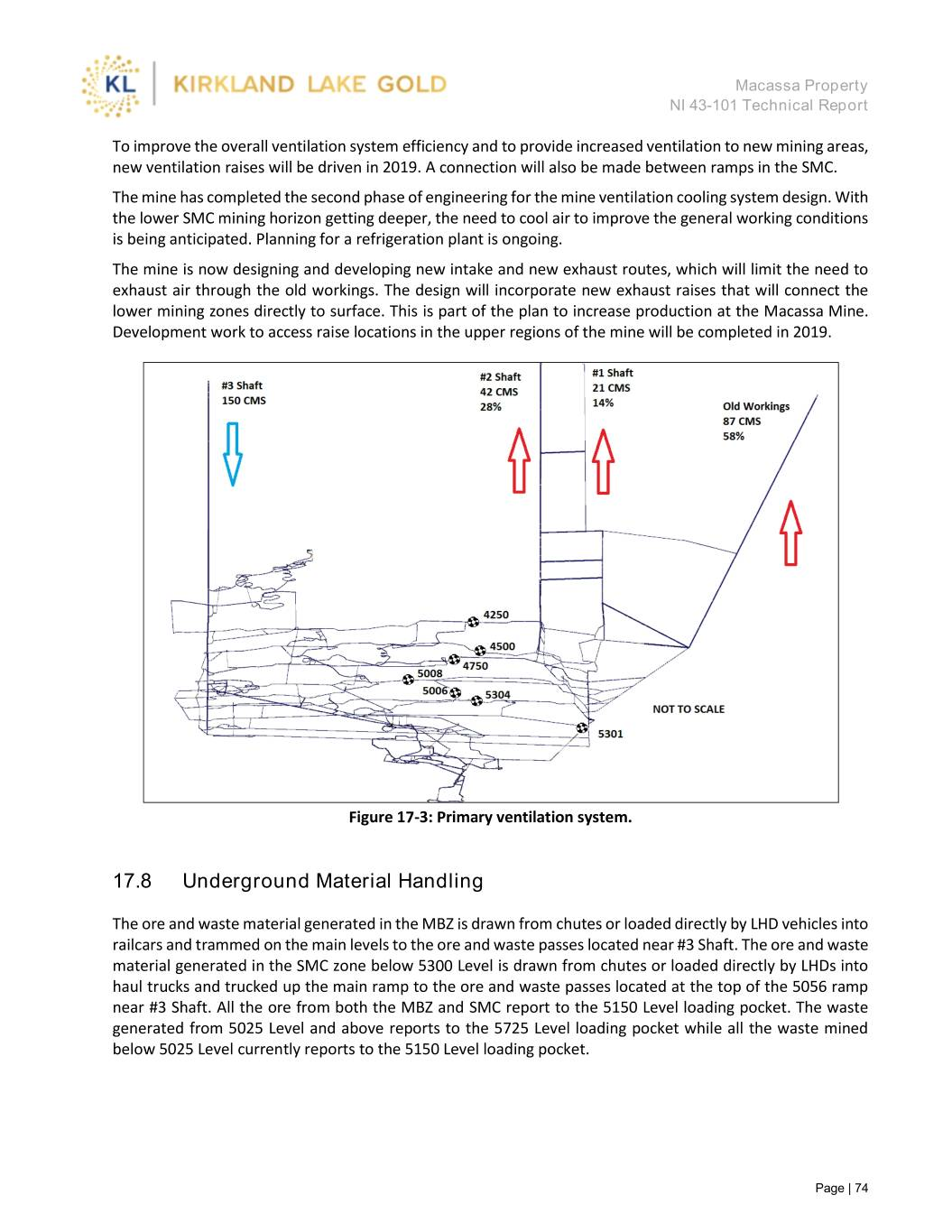 hight resolution of  a2019macani4310101apr re qualifier atlas copco wiring diagram on