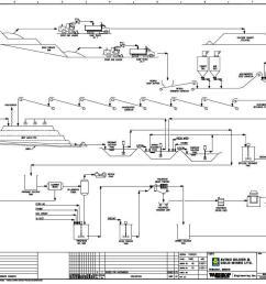 process flow diagrams [ 1057 x 768 Pixel ]