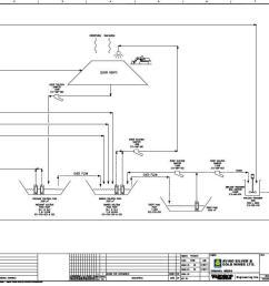 process flow diagrams [ 1056 x 768 Pixel ]