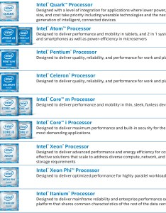 Intel security products also  rh sec