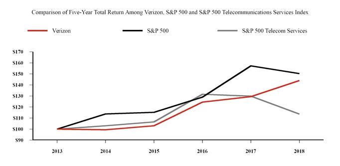 stockperformancegraph.jpg