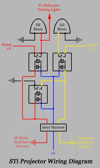 Relay Harness Wiring Diagram Free Download Wiring Diagram On Zj Jeep
