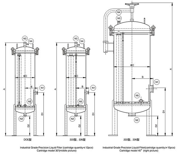 Stainless Steel Multi Fluid Industrial Filter Housing