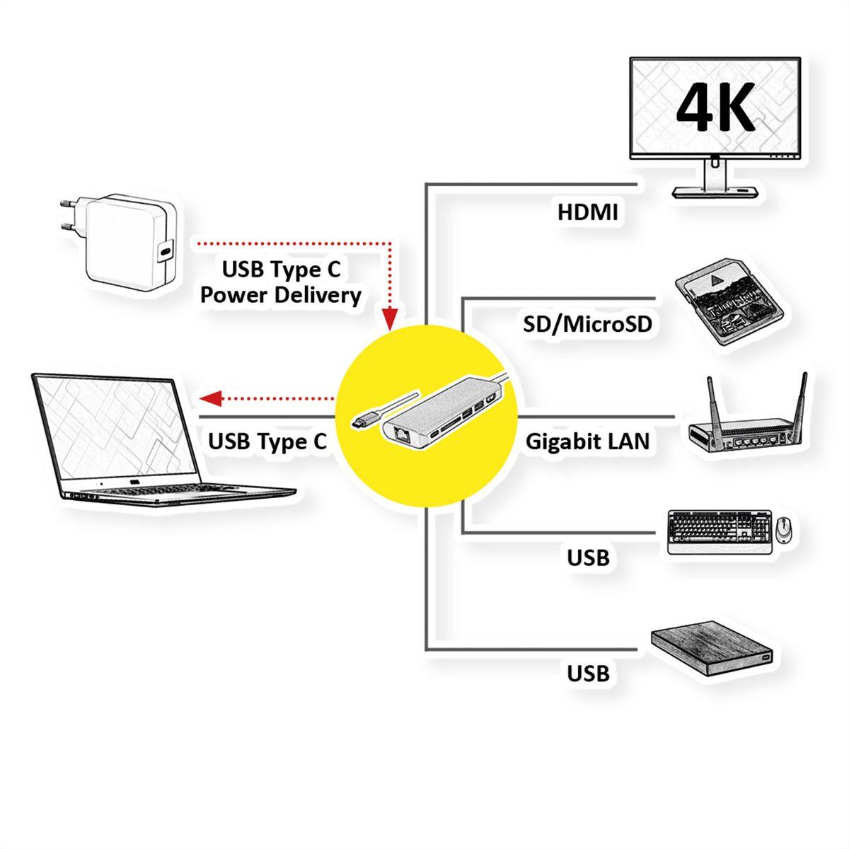hight resolution of roline usb type c docking station 4k hdmi 2x usb 3 0 usb 3 2