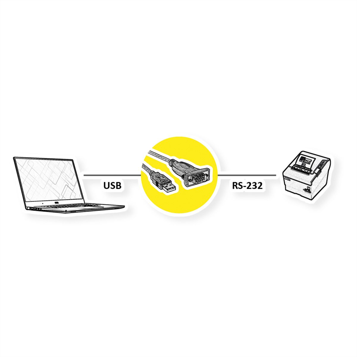 Roline Converter Cable Usb To Serial 1 8 M