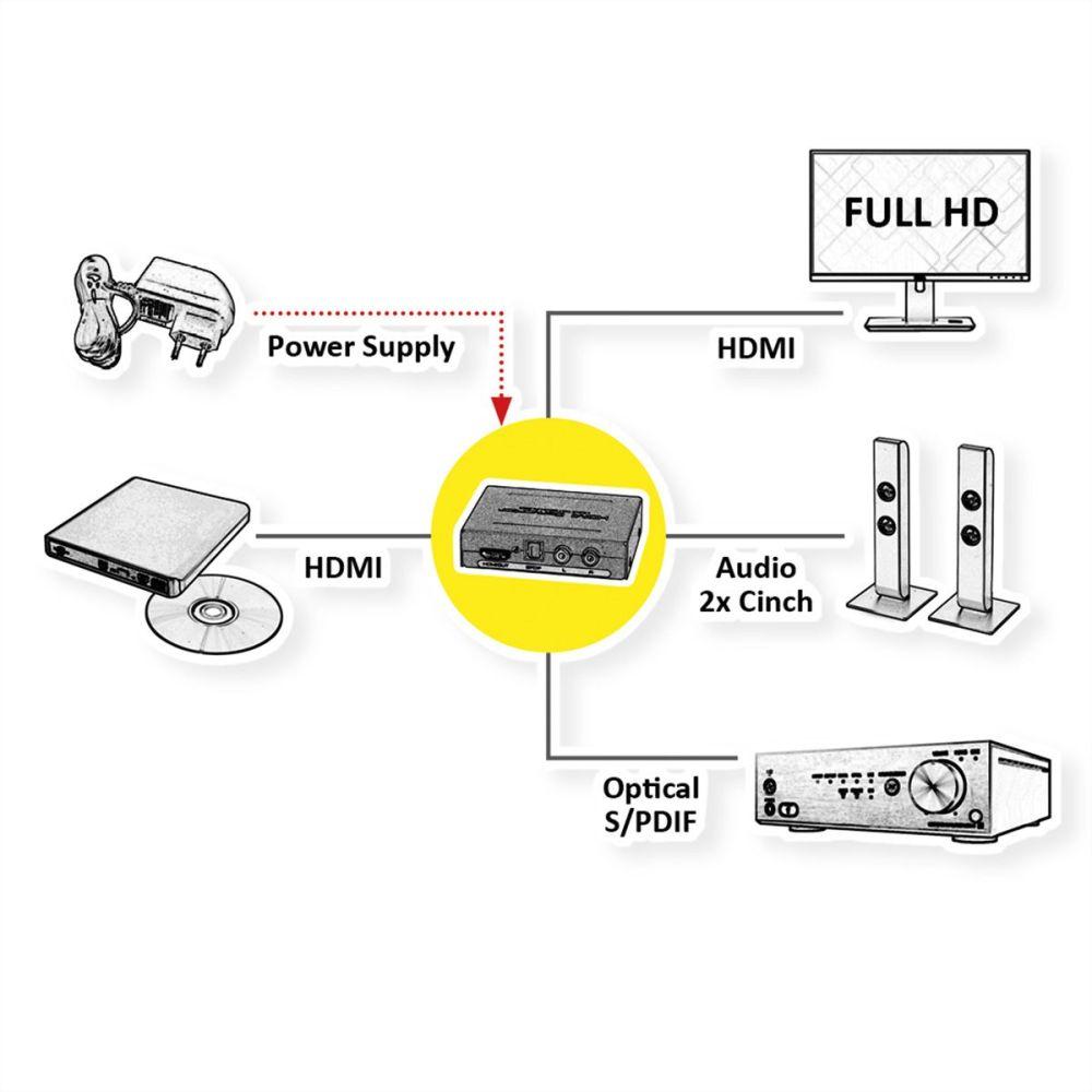 medium resolution of value hdmi full hd 5 1 audio extractor