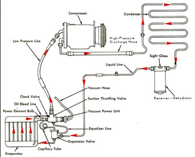 Refrigeration: Schematic Diagram Refrigeration System