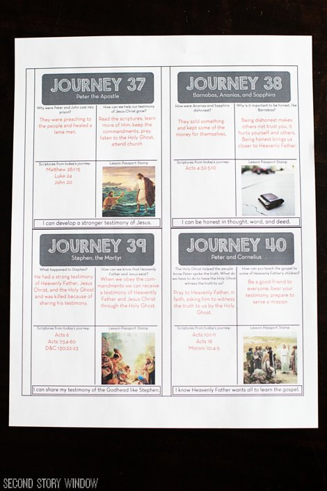 LDS Primary New Testament Passport 2015 for the Primary 7 Manual