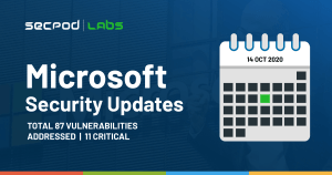 Patch Tuesday: Microsoft Security Bulletin Summary for October 2020
