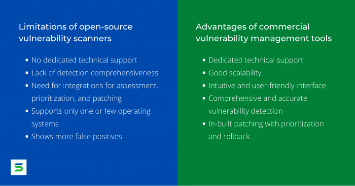 Limitations of open-source vulnerability scanners