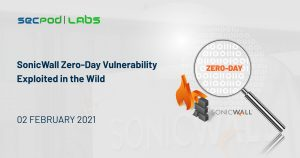 SonicWall Zero-Day Vulnerability Is Being Exploited in the Wild