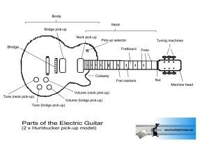 Les Paul Body Diagram, Les, Free Engine Image For User Manual Download