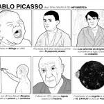 Grandes biografías: Pablo Picasso