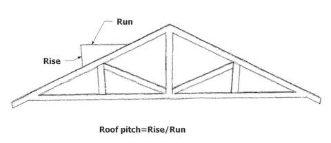 Easy wood projects pinterest, free 12x16 shed plans pdf