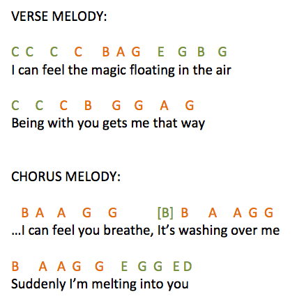 Verse and chorus melodies - Breathe