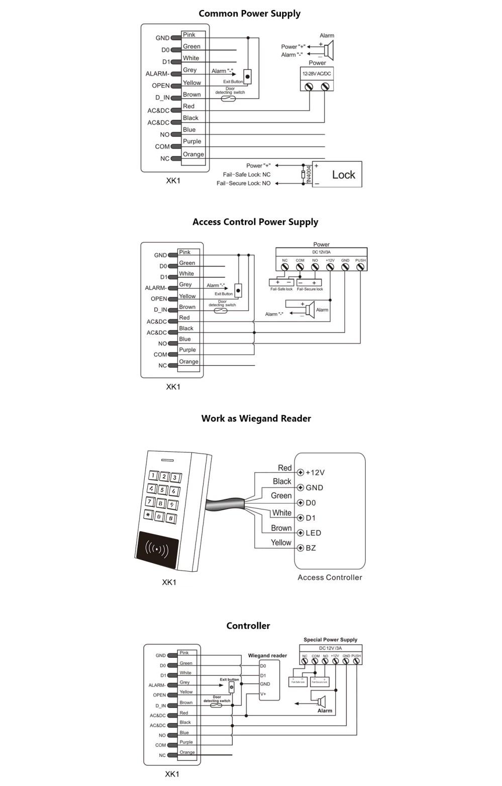 medium resolution of xk1 em user manual
