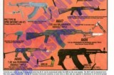 Security Poster: Terrorist Weapons 1