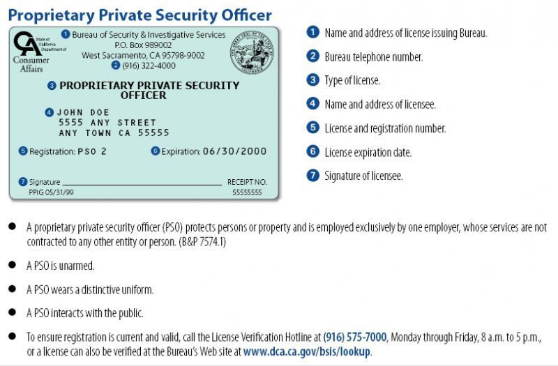 Security Guard License Near Me