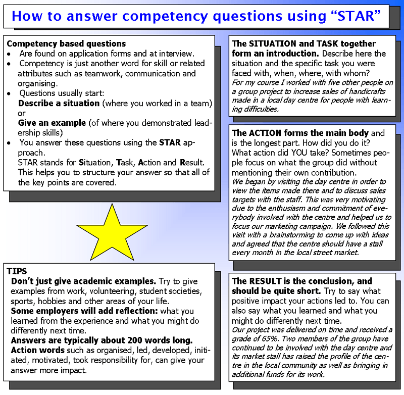 Star Interview Questions And Answers Security Guards