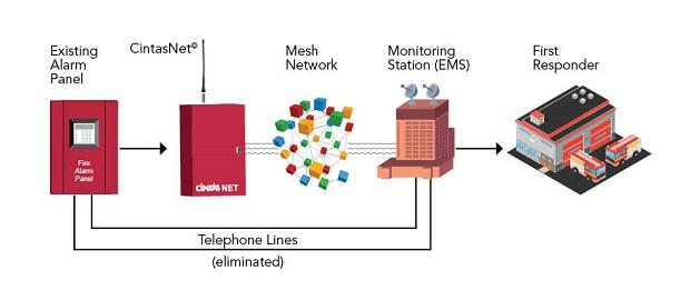 Telephone Line Monitor