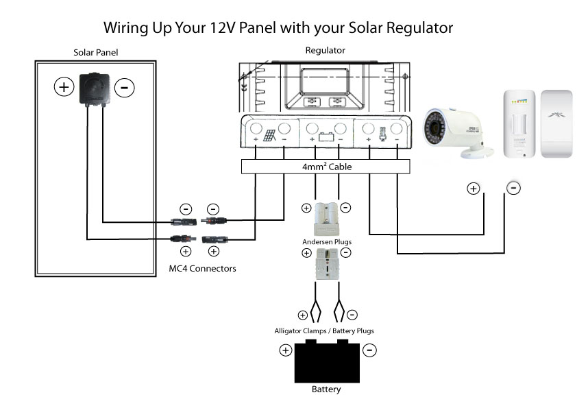 12v Solar Panel Wiring Diagram, 12v, Get Free Image About