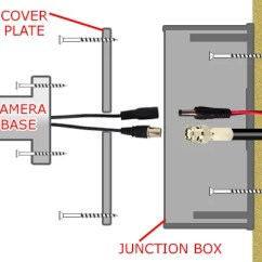 Cat5 Cctv Wiring Diagram Circuit 300zx Installation And Options