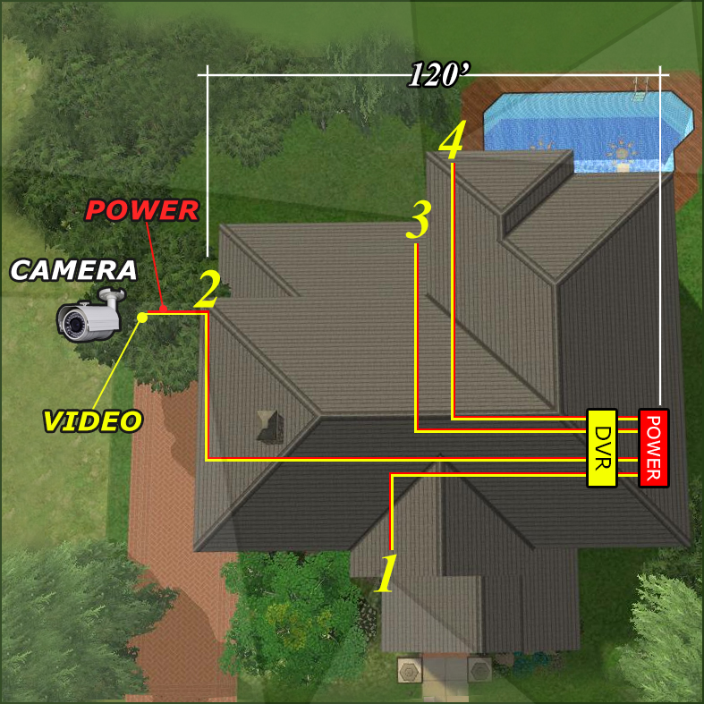 Surveillance System Installation Diagram Security Camera Wired To