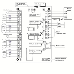 Electric Door Strike Wiring Diagram Phasor 3 Phase How To Wire An Access Control Board