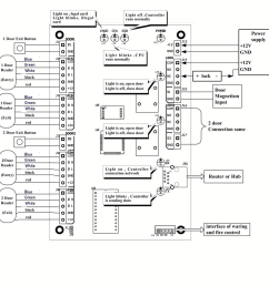 how to wire an access control board wireless security camera wiring diagram board camera wiring diagram [ 1024 x 1024 Pixel ]