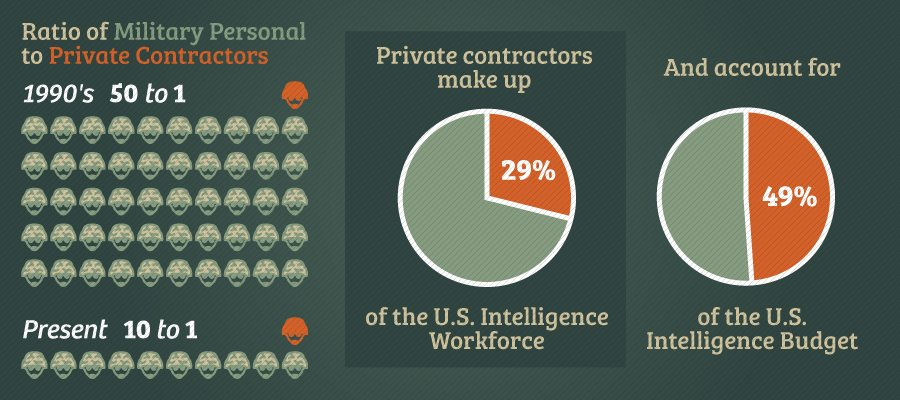 Private-Security-ContractsH1