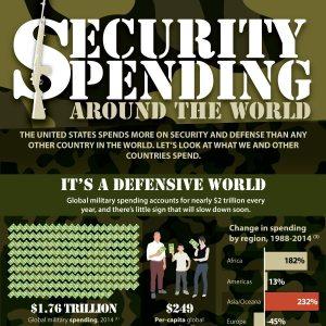 GlobalSpending