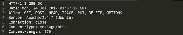 Возможные риски HTTP-сообщений.