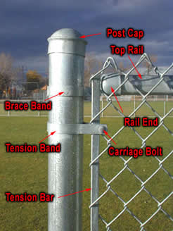 Chain Link Fence: Line Post, Post Cap, Tie Wire