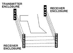 Peritec offers multiple beam infrared perimeter protection