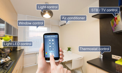 Smart Home Products Impact On The Home Security Industry Security Sales Integration