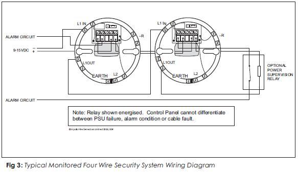 apollo series 65 wiring diagram apollo series 65 call point wiring S65 Smoke Detector Wiring Diagram  sc 1 st  Forbidden Doctor : relay base wiring diagram - yogabreezes.com
