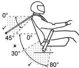 E/e Harness Fitting instructions