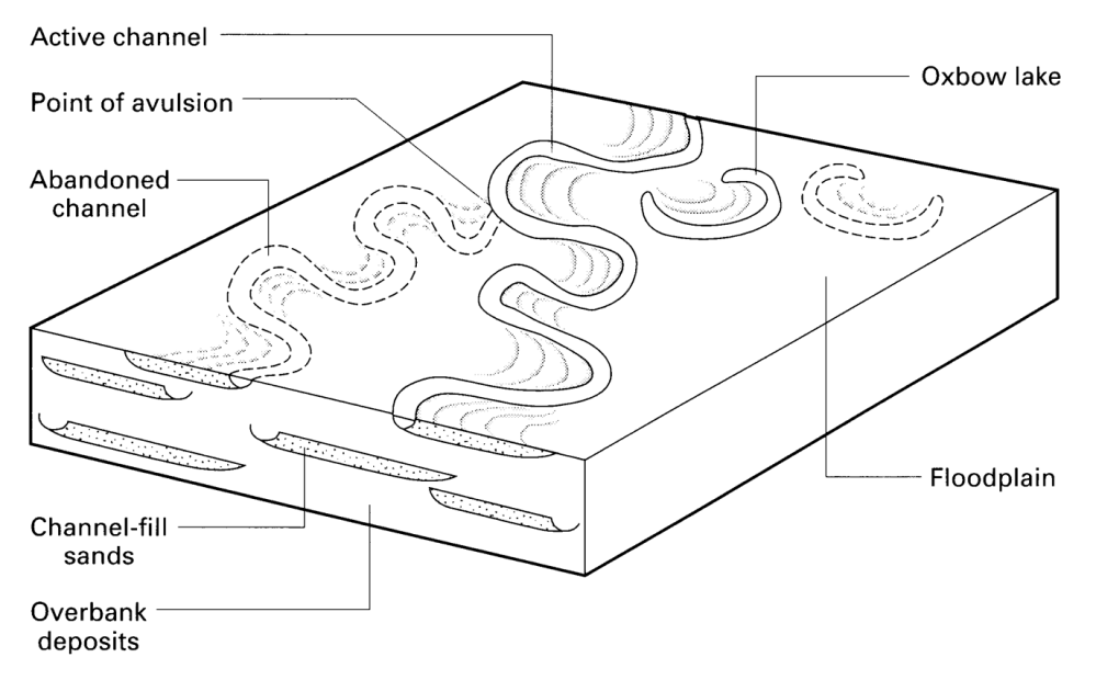 medium resolution of avulsion is the sudden diversion of a channel to a new location on the floodplain leading to the abandonment of a channel belt and the initiation of a new
