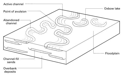 small resolution of avulsion is the sudden diversion of a channel to a new location on the floodplain leading to the abandonment of a channel belt and the initiation of a new