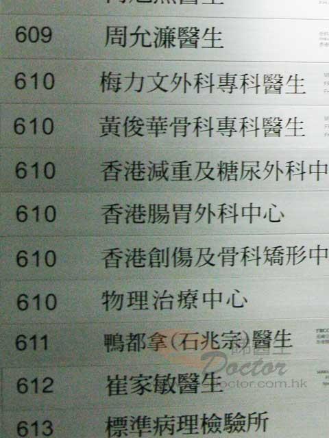 黃俊華醫生 骨科 Dr WONG CHUN WA| 黃俊華醫生診所 電話 地址