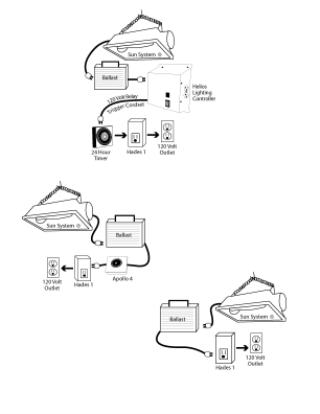 Lighting Photocell Wiring Diagram Lighting Coil Wiring